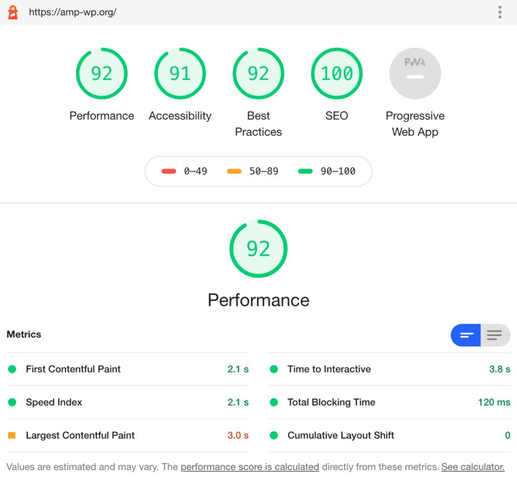 AMP WP Site Lighthouse Score Screenshot
